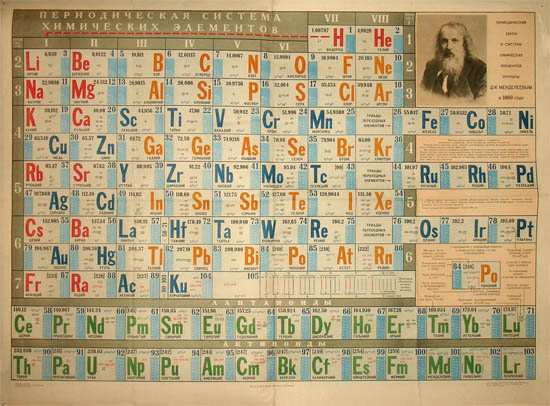 Superbe Russian Periodic Table Of The Elements