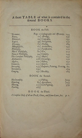 A short Table of what is contain'd in the several Books