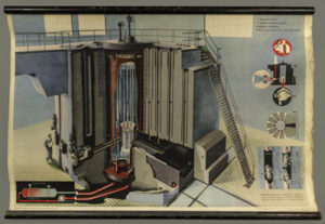 Nuclear Reactor Poster
