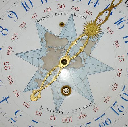 George Glazer Gallery Antique Scientific Instruments