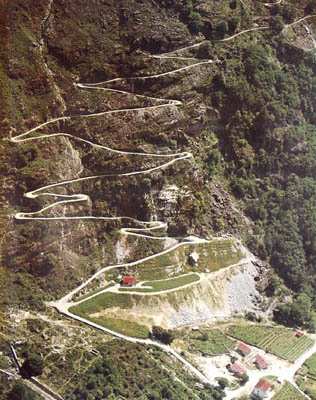 Mountain Roads in Italy