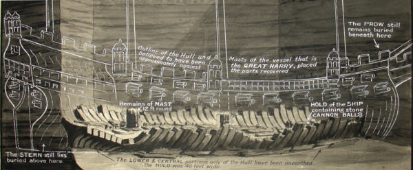 "Buried Hull, Believed to Have Been ""the Great Harry"""