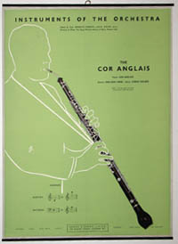 Posters of Musical Instruments