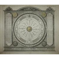 Planetary Chart, Pro Crisibus Morborum et Aspectibus Planetarum