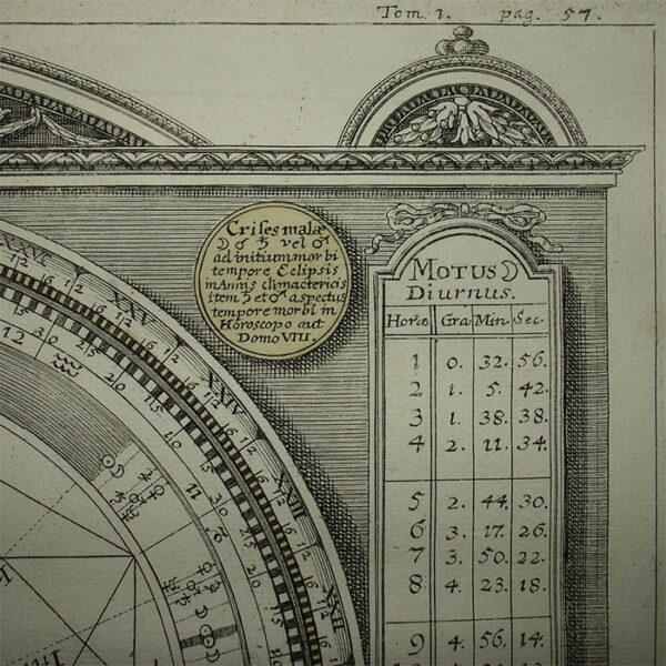 Planetary Chart, Pro Crisibus Morborum et Aspectibus Planetarum, detail