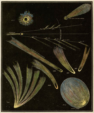 Smith's Illustrated Astronomy [Comets]