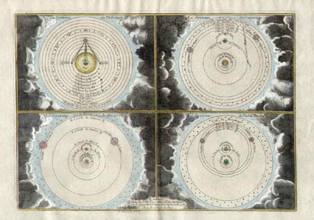 Le Systeme de Ptolomée, Le Systeme de Copernic, Le Systeme de Descartes, Le Systeme de Ticho Brahe