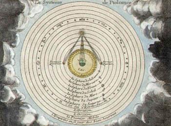Detail from Le Systeme de Ptolomée, Le Systeme de Copernic, Le Systeme de Descartes, Le Systeme de Ticho Brahe