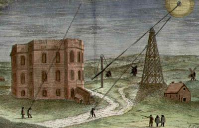 Detail from L'Observatoire, de Paris