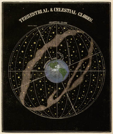 Smith's Illustrated Astronomy Terrestrial & Celestial Globes