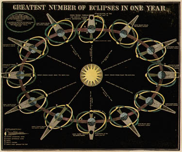 Smith's Illustrated Astronomy Greatest Number of Eclipses in One Year