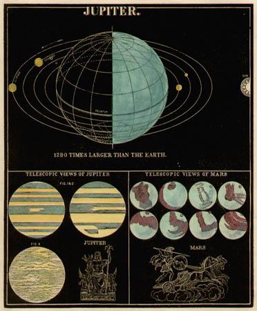 Smith's Illustrated AstronomyJupiter