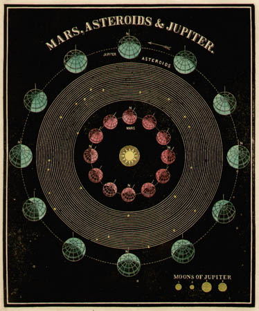 Smith's Illustrated Astronomy Mars, Asteroids & Jupiter