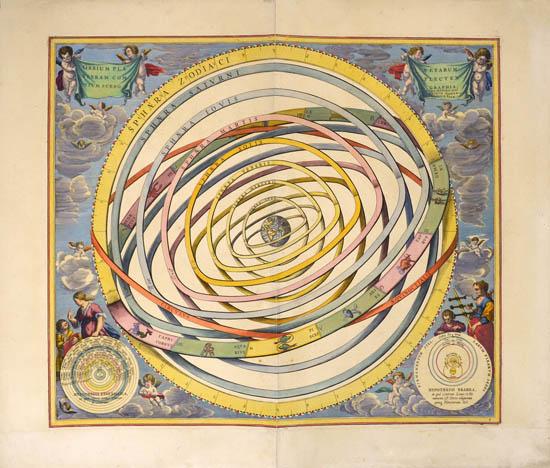 Orbium Planetarum Terram Complectentium Scenographia