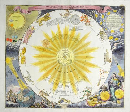 System Solare Et Planetarium ex hypothesi Copernicana secundum elegantissimas Illustrissimi quondam Hugenii deductiones novissime collectum & exhibitum