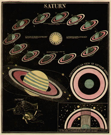 Smith's Illustrated Astronomy Saturn
