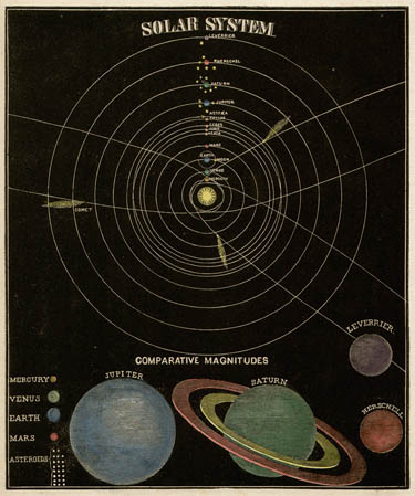 Smith's Illustrated Astronomy Solar System