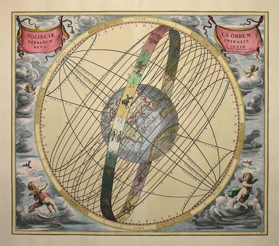 Solis Circa Orbem Terrarum Spiralis Revolutio