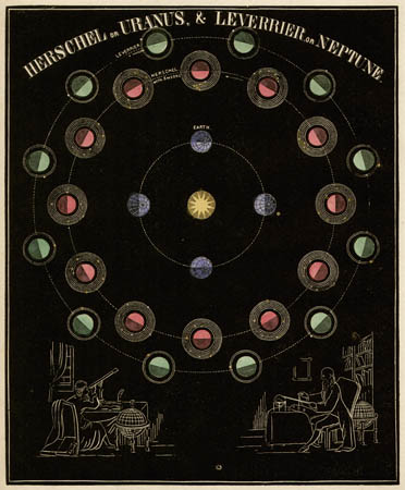 Smith's Illustrated Astronomy Herschel or Uranus, & Leverrier or Neptune