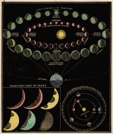 Smith's Illustrated Astronomy Mercury & Venus]