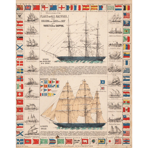 Illustration of the Flags of All Nations; The Rigging and Sails of a Ship; and Varieties of Shipping
