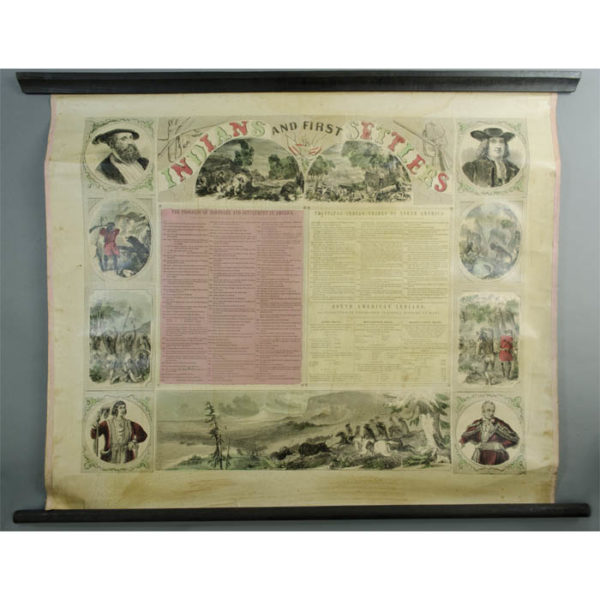 Indians and First Settlers, 1850s poster