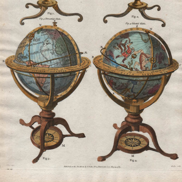 Detail of George Adams globes