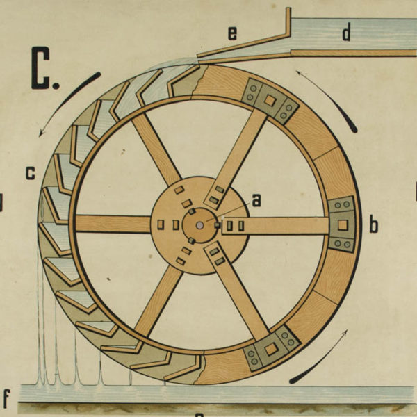 Clock and Water Wheels Physics Chart, detail