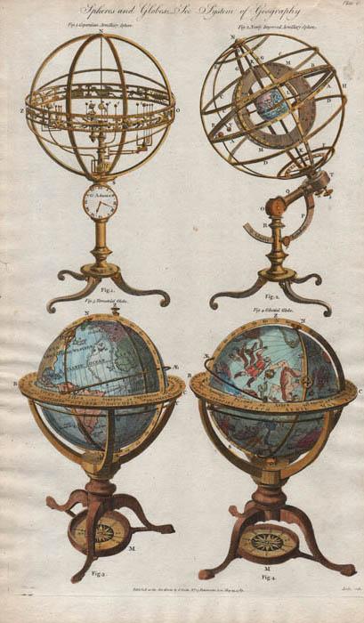 Glossary of Globe Terminology illustration