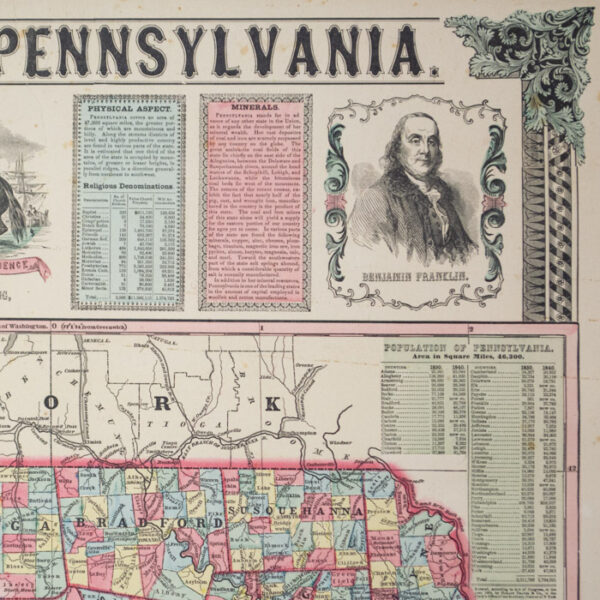 Pictorial Map of Pennsylvania, detail