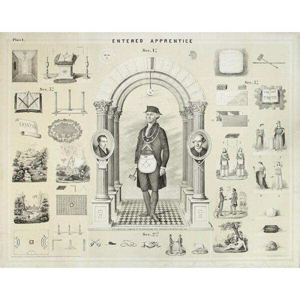 [George Washington] Entered Apprentice, Plate 1
